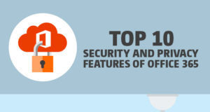 security-privacy-infographic-featured