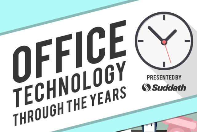 Development-of-offices-and-office-technology-through-the-years-featured