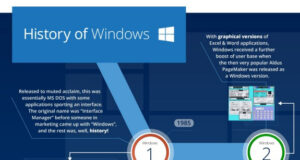 History-of-Microsoft-Windows-featured