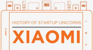 History-of-Unicorn-Xiaomi-featured