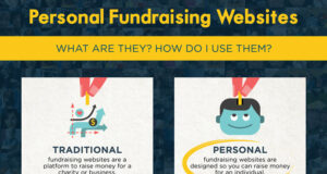 Personal-Fundraising-Websites-Infographic-featured