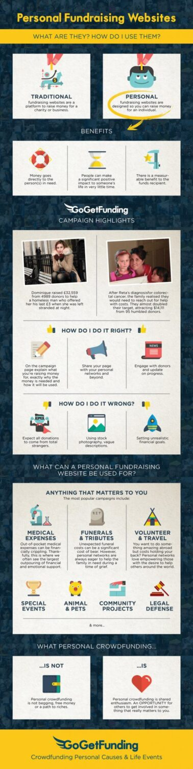 Personal-Fundraising-Websites-Infographic