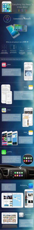 apple-ios-9-1