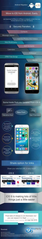 apple-ios-9-3