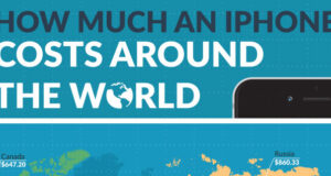 cost-of-iphone-around-world-featured
