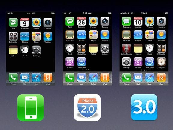 iOS 1, 2, 3