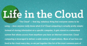 life-in-the-cloud-infographic-featured