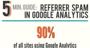 2015-08-31-Referrer-Spam-in-Google-Analytics-featured