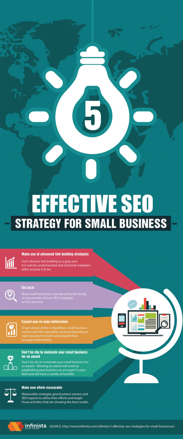 5-seo-small-businesses