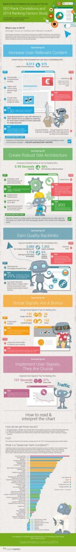 SM_14_001_Infographic_FullSize_US2 JF