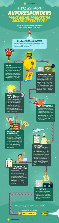 autoresponder-infographic