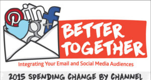 email-marketing-and-social-media-marketing-featured