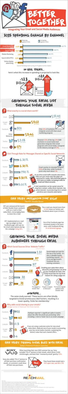 email-marketing-and-social-media-marketing