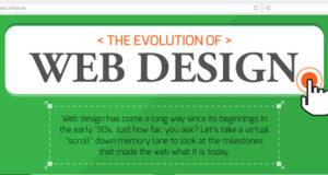 evolution-of-web-design-featured