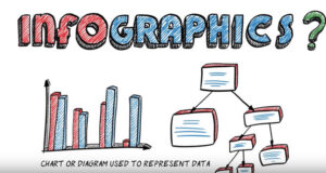 infographics-to-promotefeatured