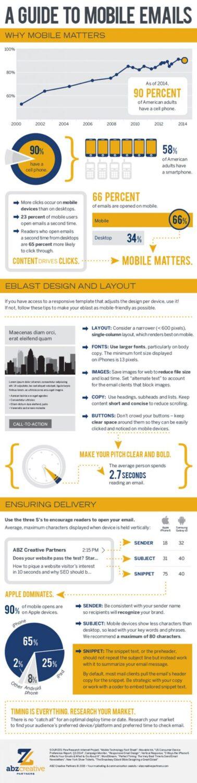 mobile_eblast_tips_infographic