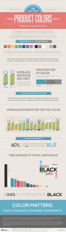 online-sales-trends-color-matters