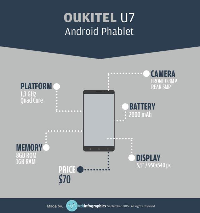 oukitel-u7