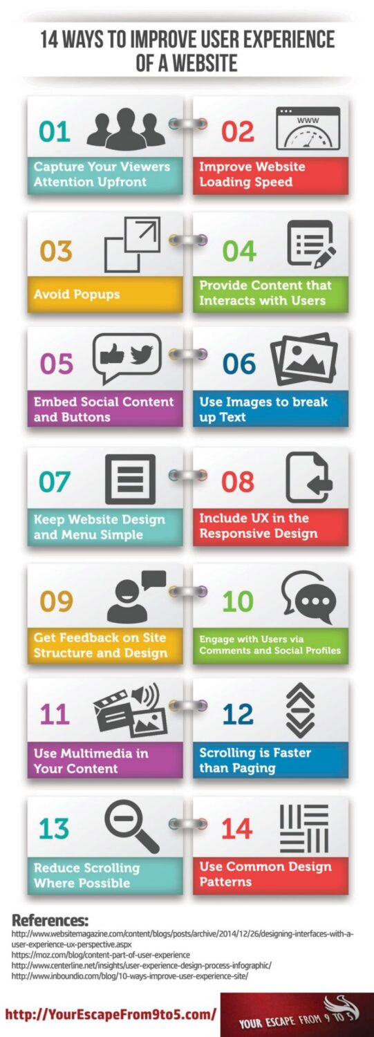user-experience-infographic-tips