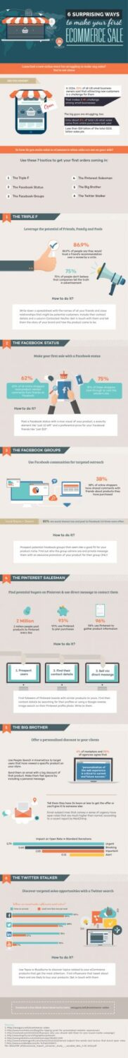 6-ways-to-make-your-first-ecommerce-sale-infographic
