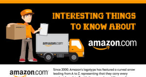 Amazon-Facts-and-Stats-2014-Infographic-featured