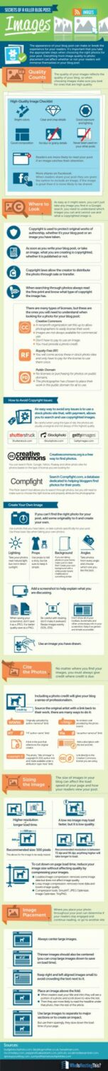 Creating a perfect blog post - images