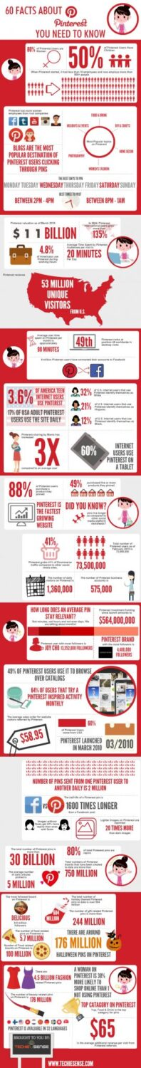 History-Facts-About-Pinterest