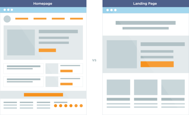 Homepage vs landing page