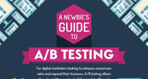 a-b-test-featured