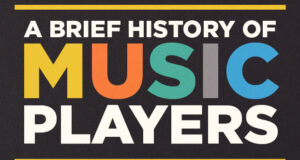 a-brief-history-of-music-players-featured