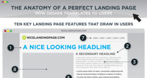 anatomy-perfect-landing-page-infographic-featured