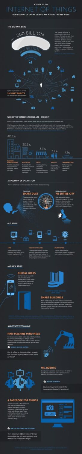 guide-to-internet-of-things-infographic