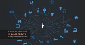 guide-to-iot-infographic-featured
