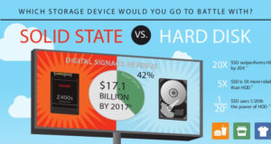 infographic-ssd-vs-hdd-which-should-you-choose-1-638-featured