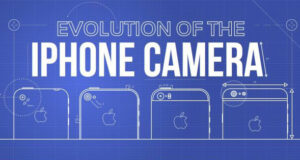 iphone-camera-evolution-featured