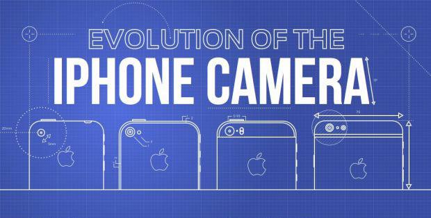 iphone-camera-evolution-featured