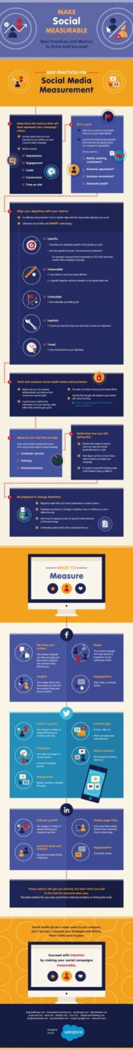 measuring-social-infographic