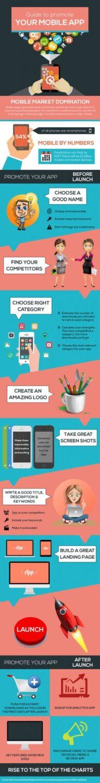 promote-mobile-app