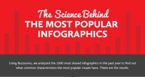science-behind-infographics-featured