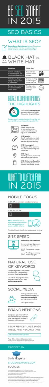 seo-smart-2015