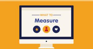 social-media-measures