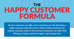 How-to-make-customers-happy-featured