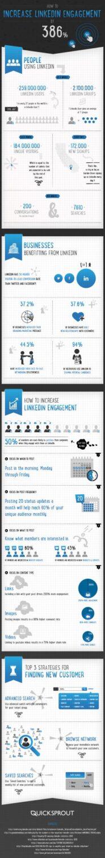 Increase-linkedin-engagement