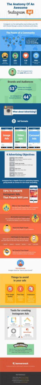 Instagram-Ad-Infographic