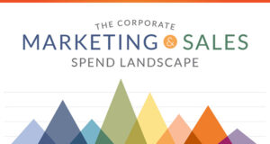 Marketing-&-Sales-Budget-featured