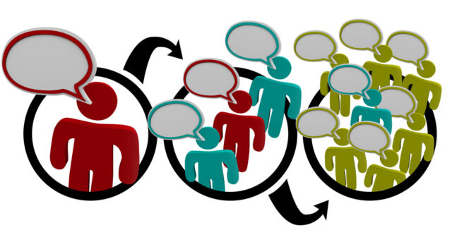 Viral Marketing – Word of Mouth