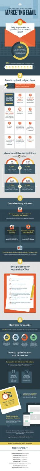 marketing-email-infographic