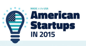 startups-in-usa-infographic-final-featured