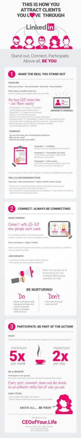 Attract Clients Through LinkedIn Infographic