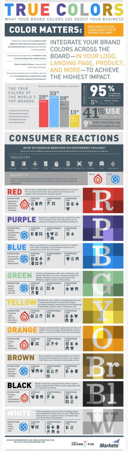 what branding colors say about your company